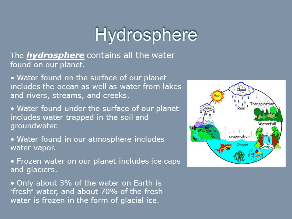 Hydrosphere The hydrosphere contains all the water found on our planet. Water found on the surface of our planet includes the ocean as well as water f