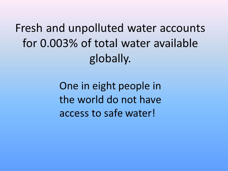 Fresh and unpolluted water accounts for 0.003% of total water available globally. One in eight people in the world do not have access to safe water!