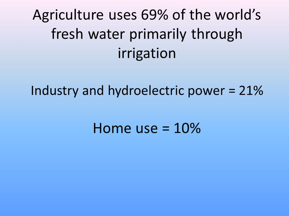 Agriculture uses 69% of the world's fresh water primarily through irrigation Industry and hydroelectric power = 21% Home use = 10%