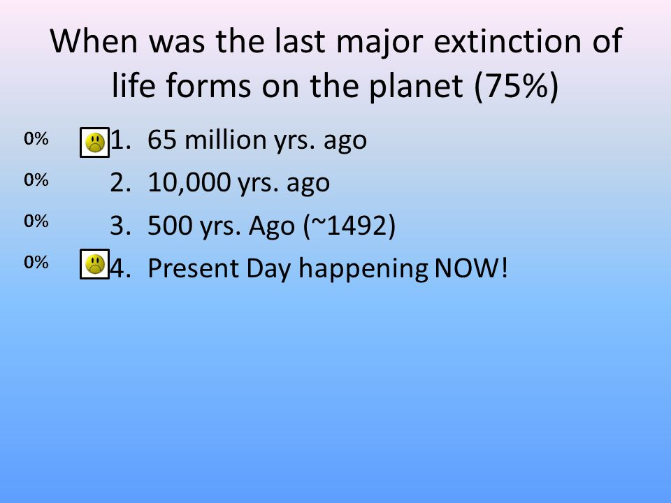 When was the last major extinction of life forms on the planet (75%) 1.65 million yrs. ago 2.10,000 yrs. ago 3.500 yrs. Ago (~1492) 4.Present Day happ