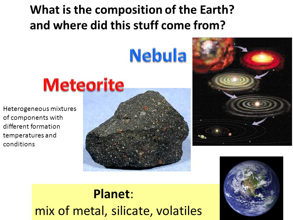 Heterogeneous mixtures of components with different formation temperatures and conditions Planet: mix of metal, silicate, volatiles What is the compos