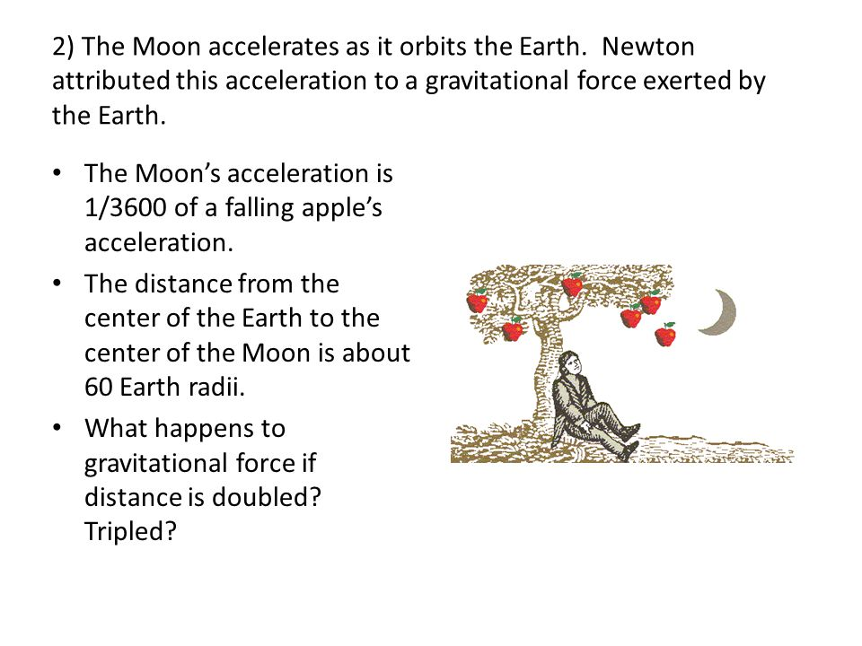 2) The Moon accelerates as it orbits the Earth. Newton attributed this acceleration to a gravitational force exerted by the Earth. The Moon's accelera