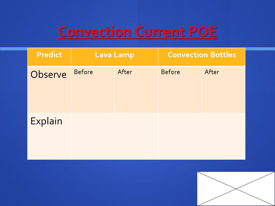 PredictLava LampConvection Bottles Observe BeforeAfterBeforeAfter Explain Convection Current POE