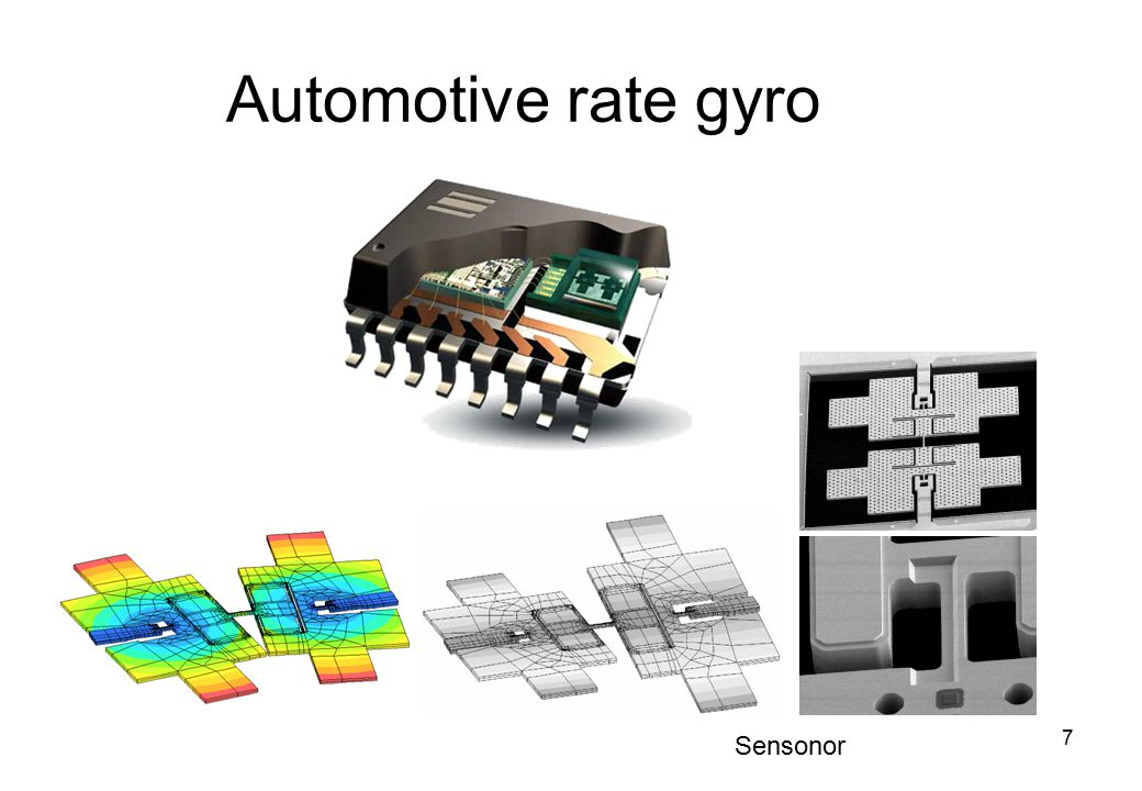 7 Automotive rate gyro Sensonor