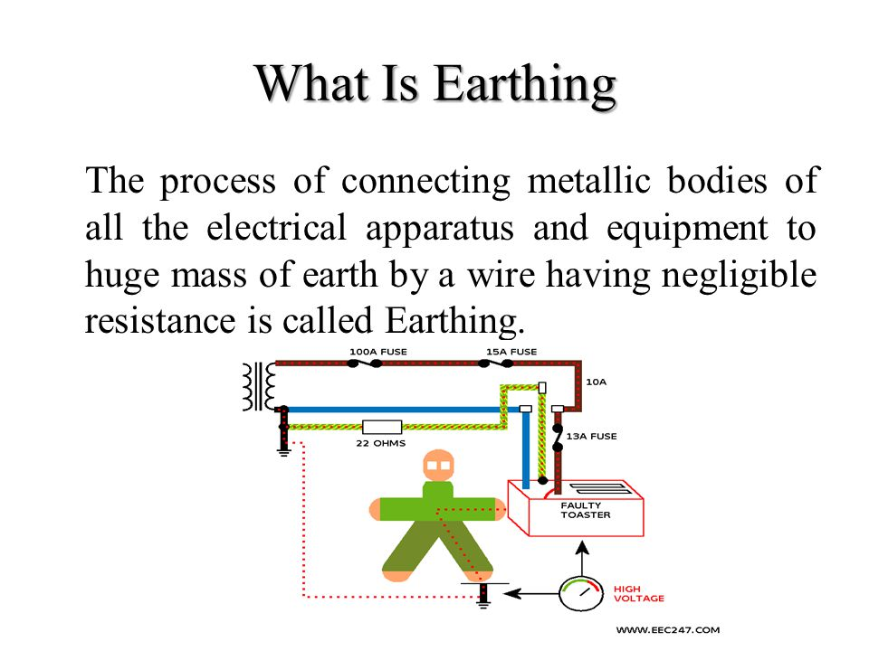 What Is Earthing The process of connecting metallic bodies of all the electrical apparatus and equipment to huge mass of earth by a wire having neglig