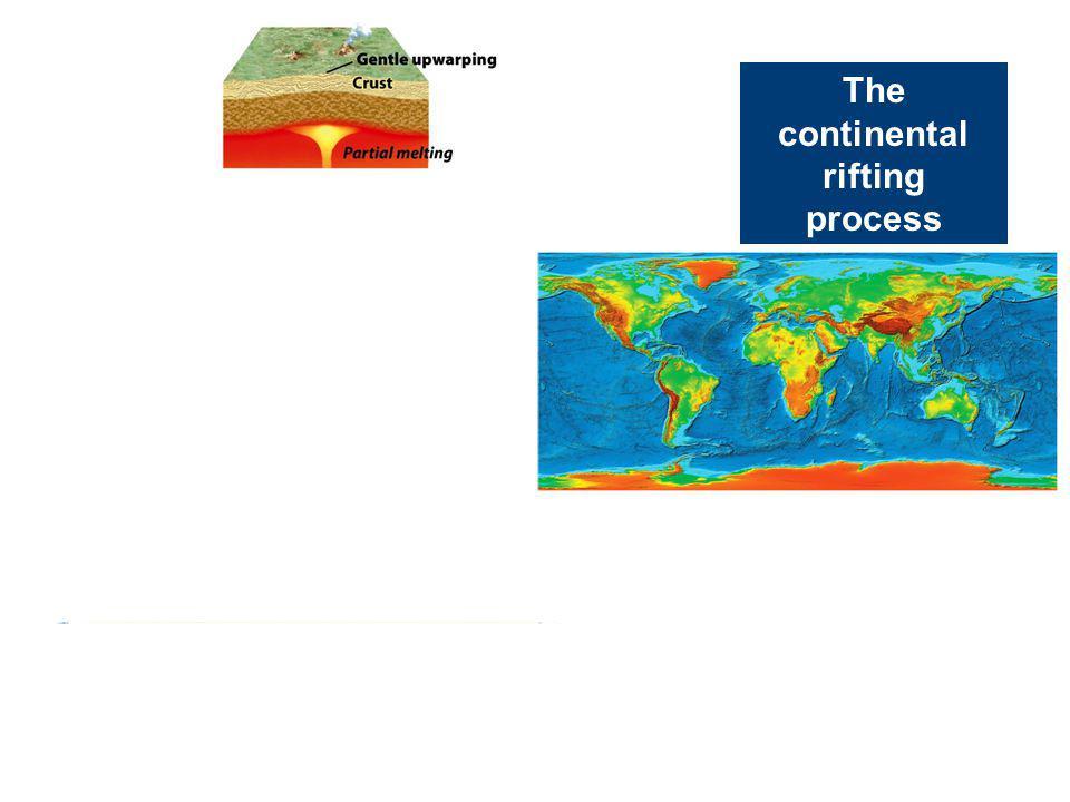 The continental rifting process a q Kk
