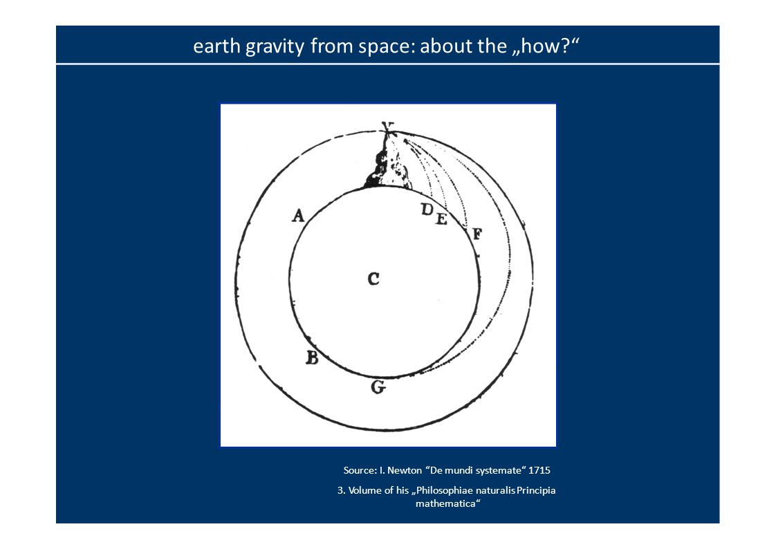 "earth gravity from space: about the ""how Source: I."