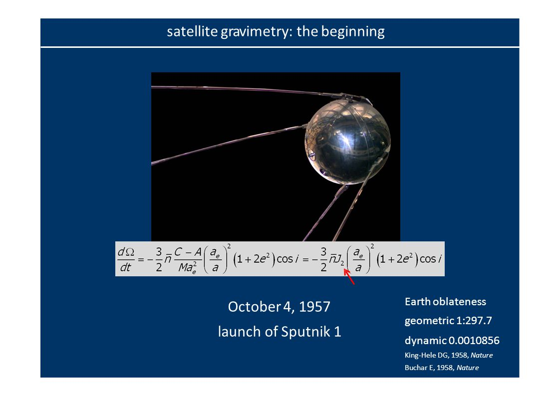 October 4, 1957 launch of Sputnik 1 Earth oblateness geometric 1:297.7 dynamic 0.0010856 King‐Hele DG, 1958, Nature Buchar E, 1958, Nature satellite g
