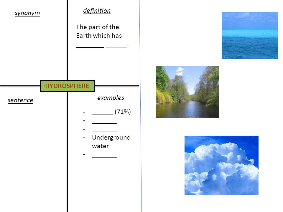 CRYOSPHERE (synonym) (definition) (examples) (sentence) The part of the Earth which has __________ water.
