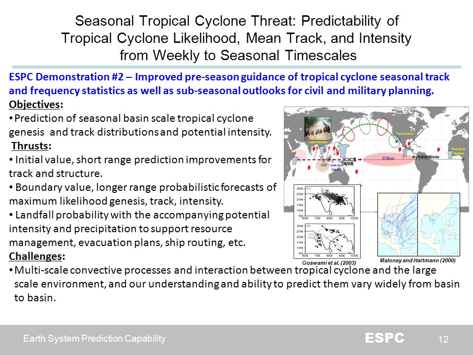 Earth System Prediction Capability ESPC 12 Seasonal Tropical Cyclone Threat: Predictability of Tropical Cyclone Likelihood, Mean Track, and Intensity from Weekly to Seasonal Timescales ESPC Demonstration #2 – Improved pre-season guidance of tropical cyclone seasonal track and frequency statistics as well as sub-seasonal outlooks for civil and military planning.