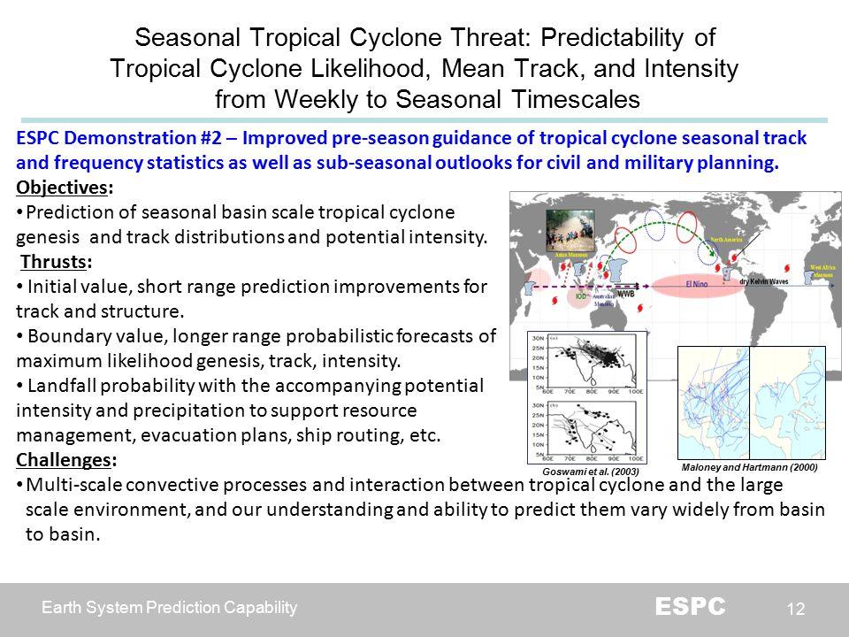 Earth System Prediction Capability ESPC 12 Seasonal Tropical Cyclone Threat: Predictability of Tropical Cyclone Likelihood, Mean Track, and Intensity