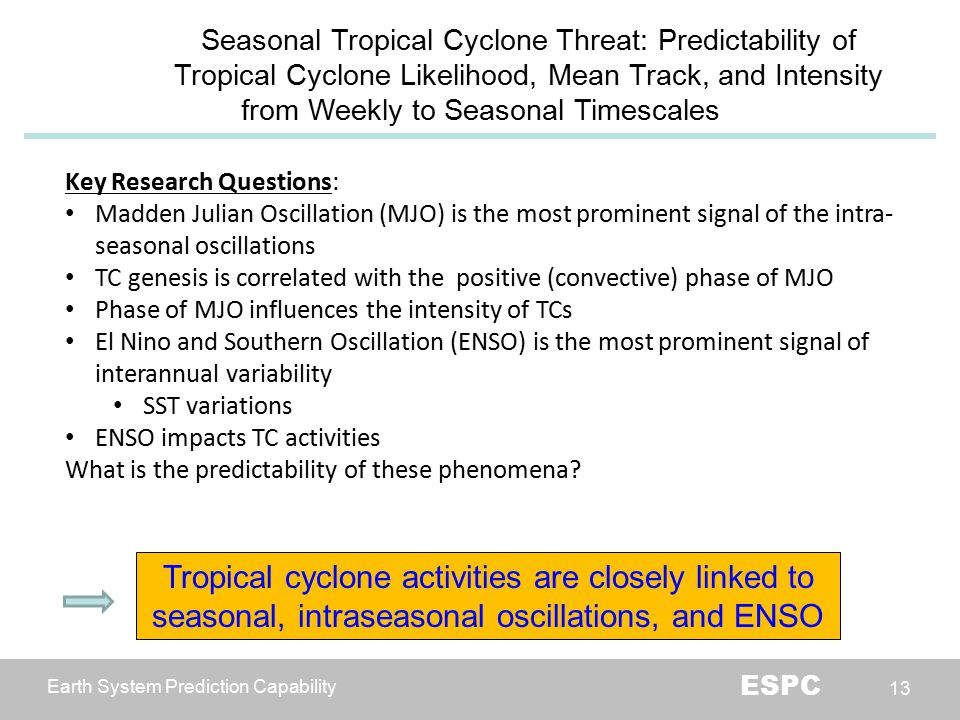 Earth System Prediction Capability ESPC 13 Key Research Questions: Madden Julian Oscillation (MJO) is the most prominent signal of the intra- seasonal oscillations TC genesis is correlated with the positive (convective) phase of MJO Phase of MJO influences the intensity of TCs El Nino and Southern Oscillation (ENSO) is the most prominent signal of interannual variability SST variations ENSO impacts TC activities What is the predictability of these phenomena.