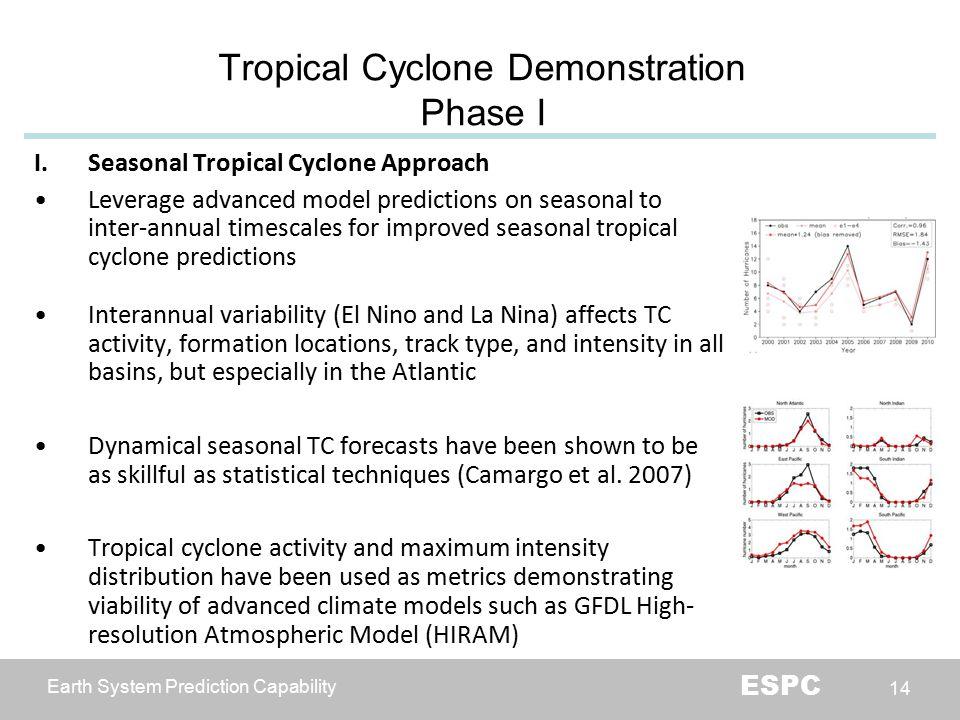 Earth System Prediction Capability ESPC 14 Tropical Cyclone Demonstration Phase I I.Seasonal Tropical Cyclone Approach Leverage advanced model predict