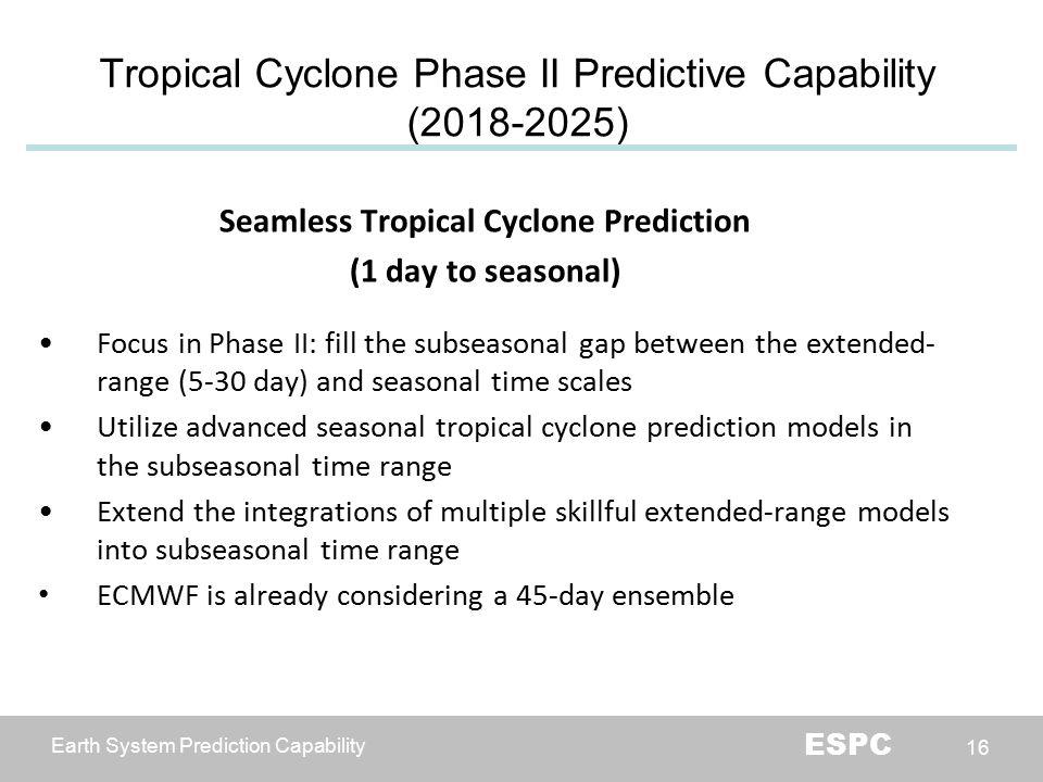 Earth System Prediction Capability ESPC 16 Tropical Cyclone Phase II Predictive Capability (2018-2025) Seamless Tropical Cyclone Prediction (1 day to
