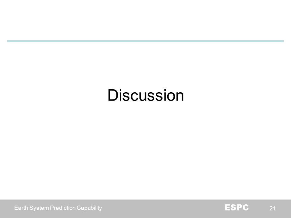 Earth System Prediction Capability ESPC 21 Discussion
