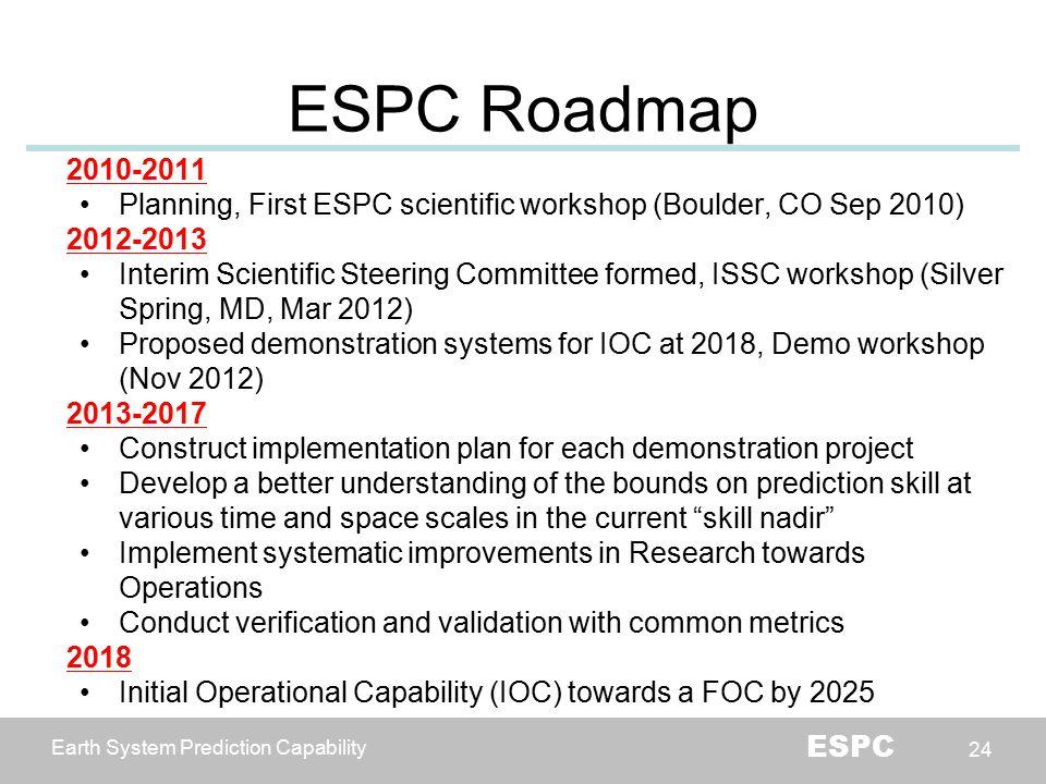 Earth System Prediction Capability ESPC 24 ESPC Roadmap 2010-2011 Planning, First ESPC scientific workshop (Boulder, CO Sep 2010) 2012-2013 Interim Sc