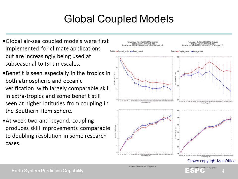 Earth System Prediction Capability ESPC 4 Global Coupled Models Global air-sea coupled models were first implemented for climate applications but are