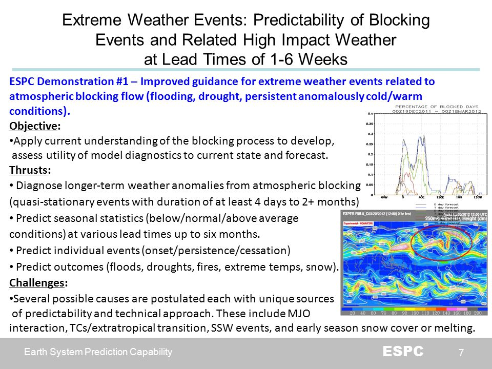 Earth System Prediction Capability ESPC 7 ESPC Demonstration #1 – Improved guidance for extreme weather events related to atmospheric blocking flow (flooding, drought, persistent anomalously cold/warm conditions).