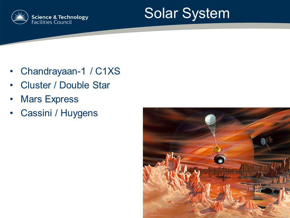 Solar System Chandrayaan-1 / C1XS Cluster / Double Star Mars Express Cassini / Huygens