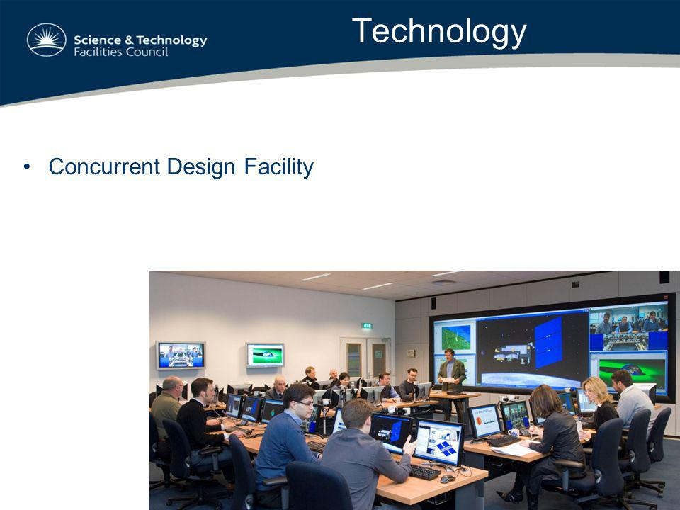 Technology Concurrent Design Facility