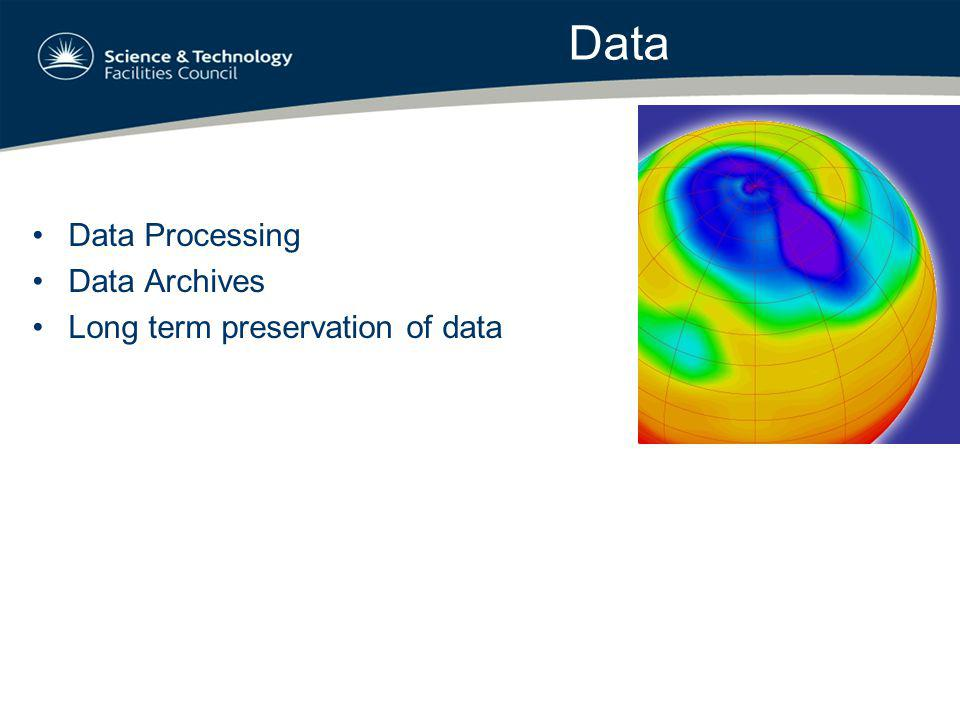 Data Data Processing Data Archives Long term preservation of data