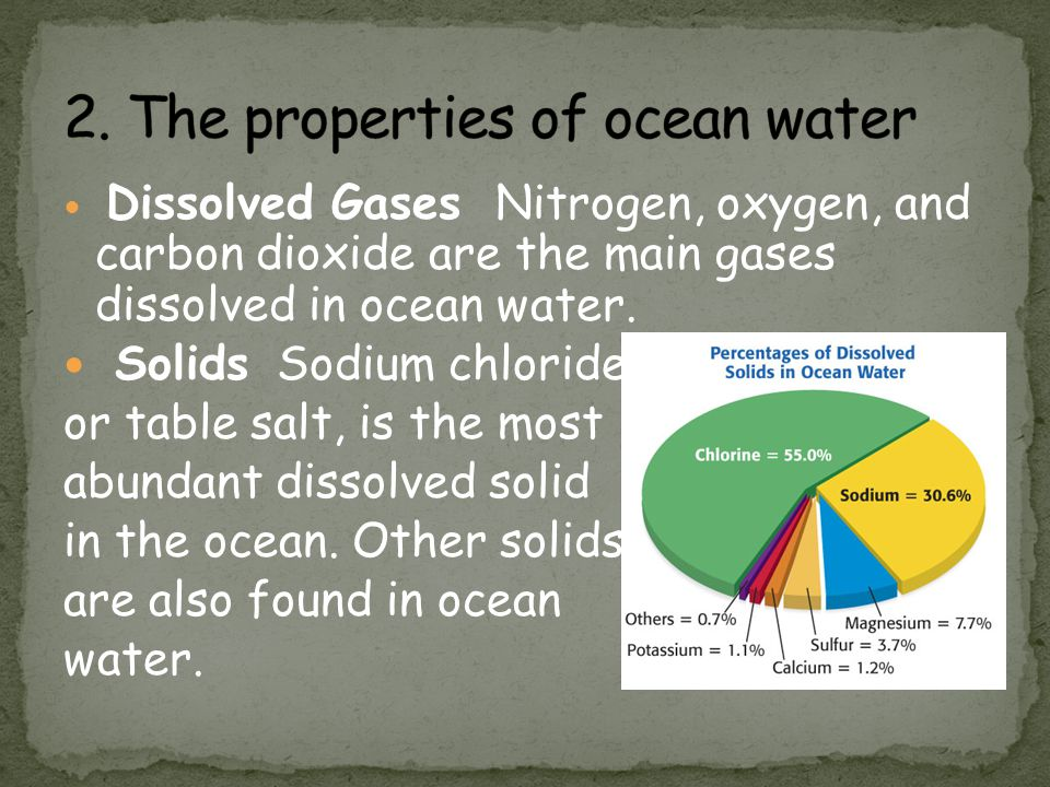 Dissolved Gases Nitrogen, oxygen, and carbon dioxide are the main gases dissolved in ocean water. Solids Sodium chloride, or table salt, is the most a