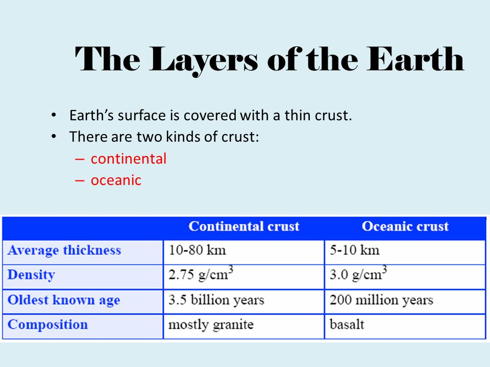 The Layers of the Earth Earth's surface is covered with a thin crust.