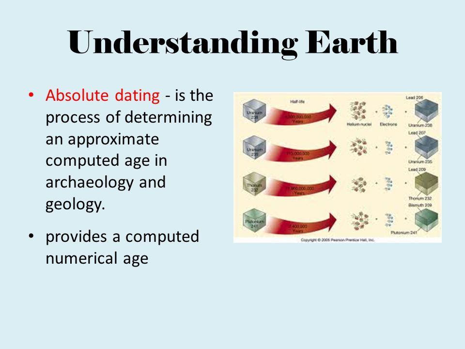 Calculating Earth s Age William Thompson Kelvin (1824- 1907), known for proposing the absolute temperature scale that came to be named after him, meticulously calculated Earth's age to be between 10 million and 100 million years.