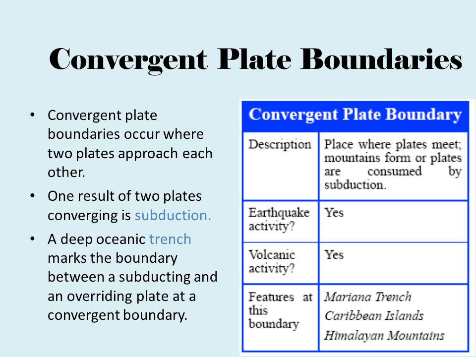 Convergent Plate Boundaries Convergent plate boundaries occur where two plates approach each other.