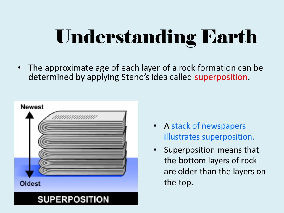 Understanding Earth The approximate age of each layer of a rock formation can be determined by applying Steno's idea called superposition.