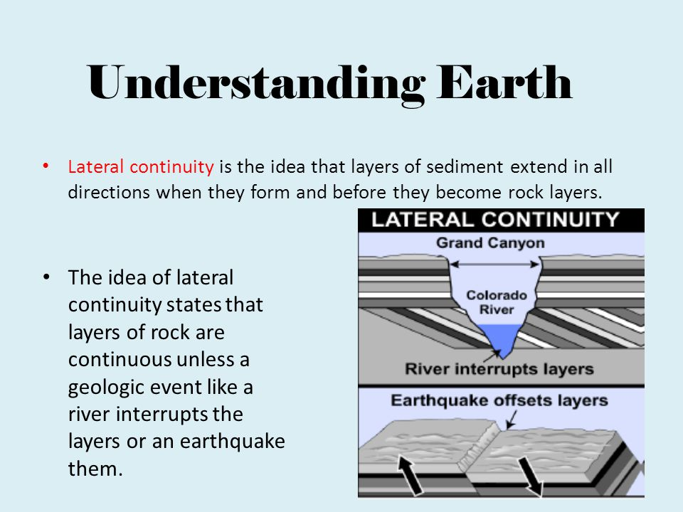 Understanding Earth Another important idea, developed by Scottish geologist James Hutton (1726-97), is that the present explains the past. The idea of cross- cutting relationships states that a vein of rock is younger than the rock that surrounds a vein.
