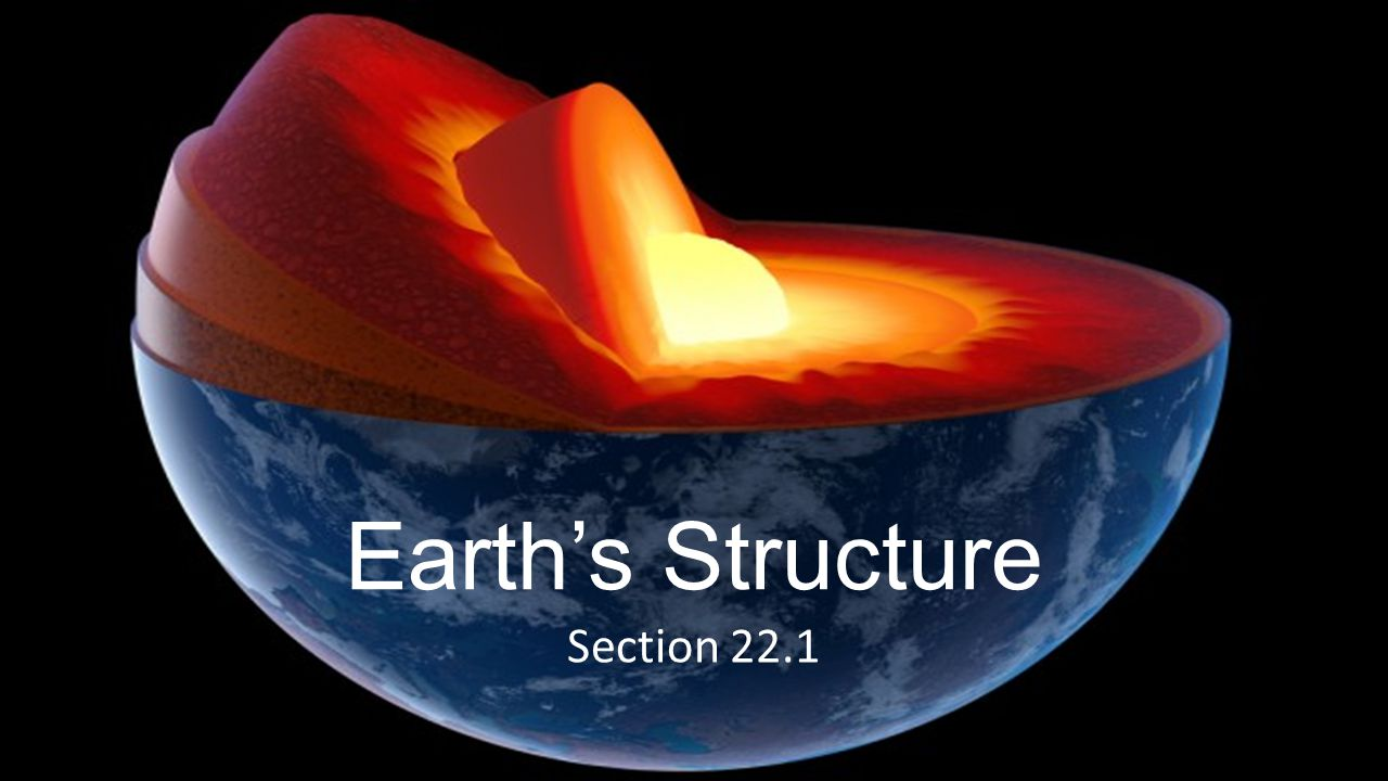 Earth's Structure Section 22.1