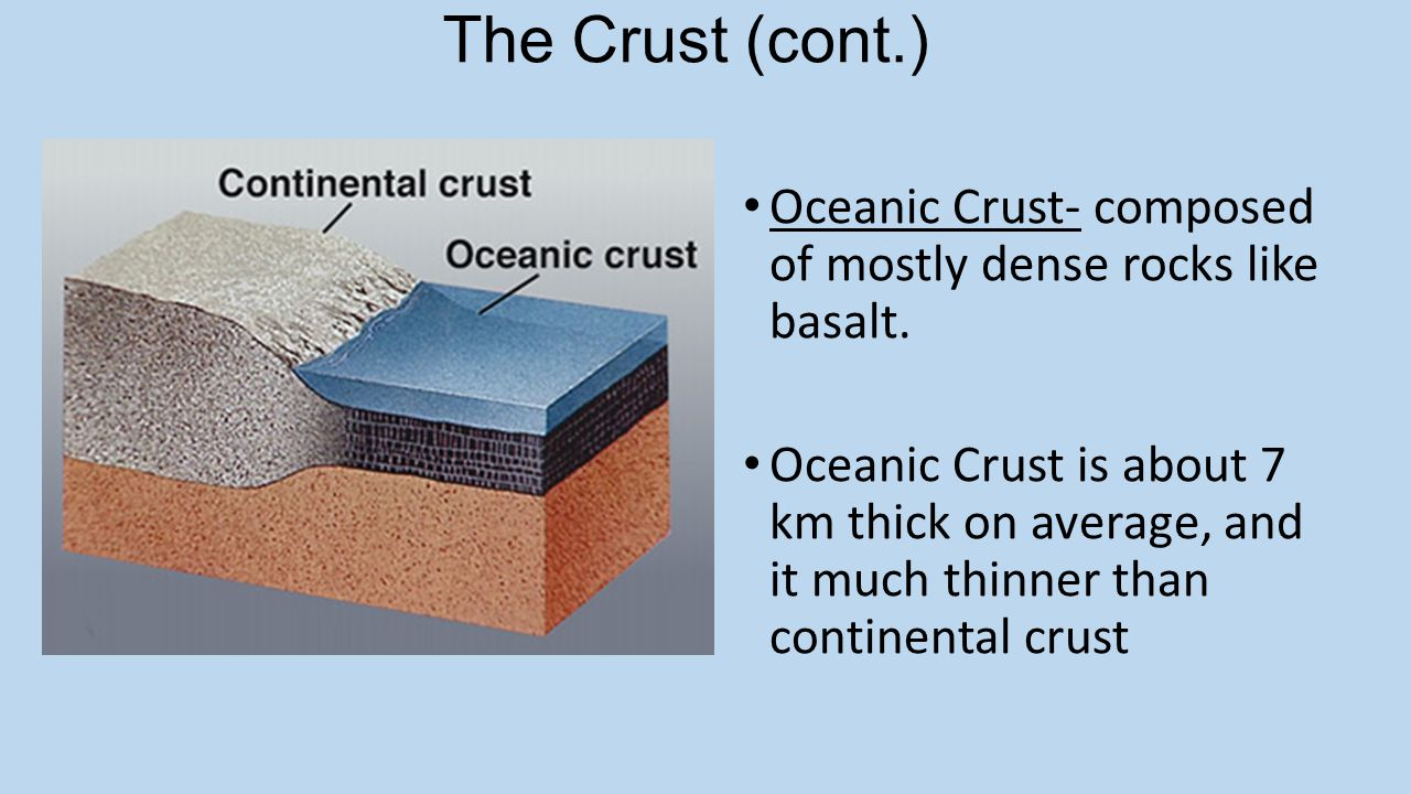 The Mantle Beneath the crust is the mantle, a thick layer of hot but solid rock.