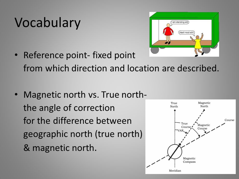 Vocabulary Reference point- fixed point from which direction and location are described. Magnetic north vs. True north- the angle of correction for th