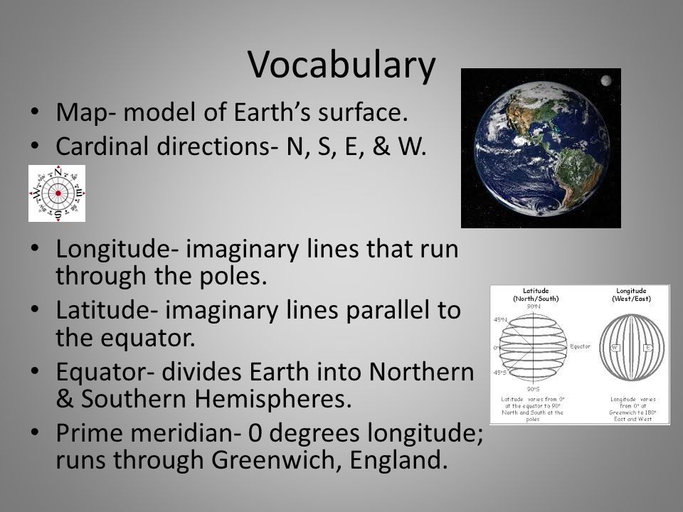 Vocabulary Map- model of Earth's surface. Cardinal directions- N, S, E, & W. Longitude- imaginary lines that run through the poles. Latitude- imaginar