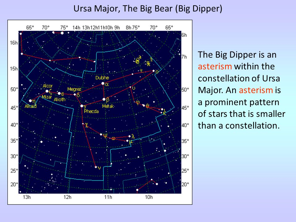 Ursa Major, The Big Bear (Big Dipper) The Big Dipper is an asterism within the constellation of Ursa Major. An asterism is a prominent pattern of star
