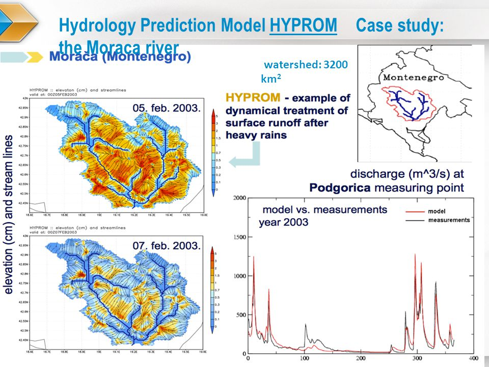 Hydrology Prediction Model HYPROM Case study: the Moraca river watershed: 3200 km 2