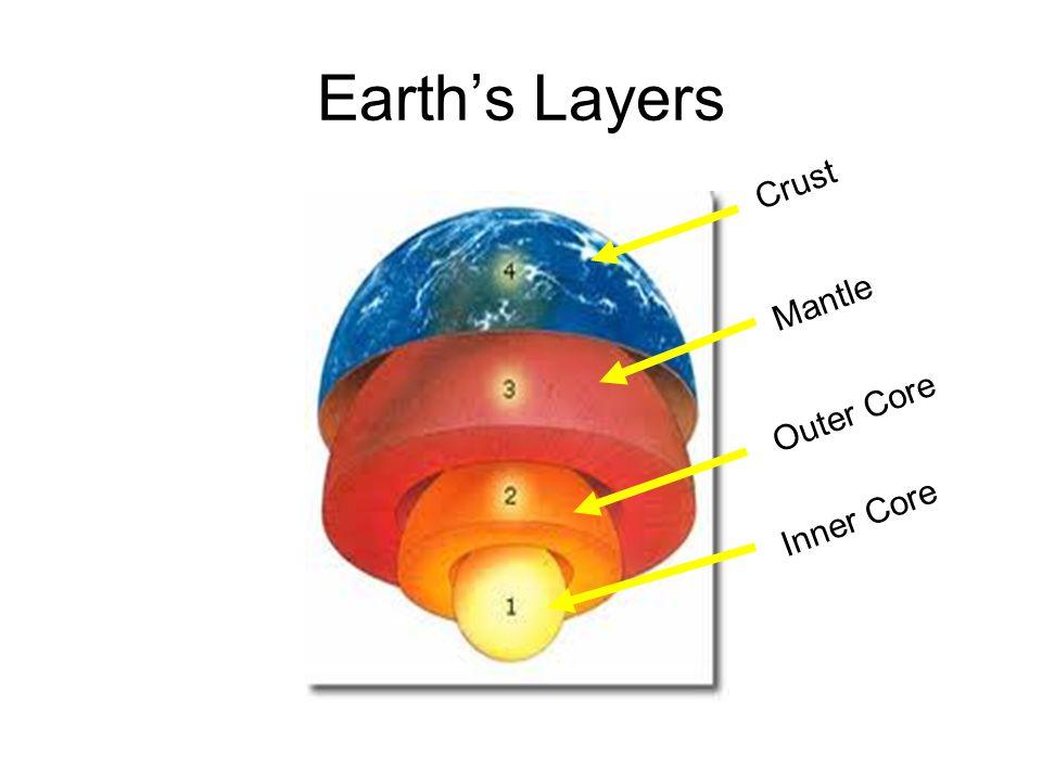 Earth's Layers C r u s t M a n t l e O u t e r C o r e I n n e r C o r e