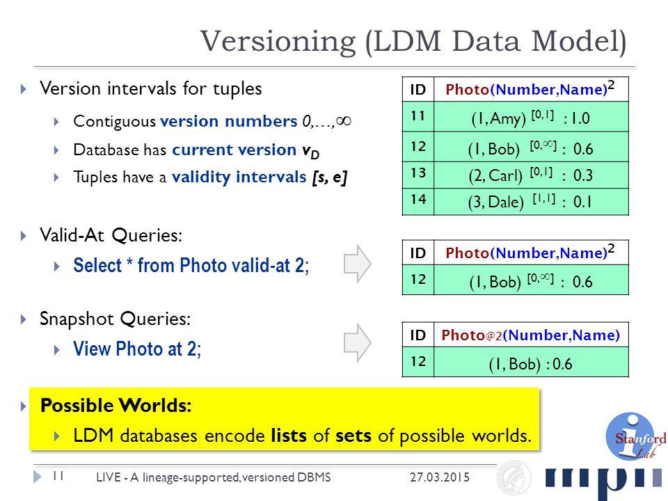 IDPhoto(Number,Name) 2 11 (1, Amy) [0,1] : 1.0 12 (1, Bob) [0,  ] : 0.6 13 (2, Carl) [0,1] : 0.3 14 (3, Dale) [1,1] : 0.1 Versioning (LDM Data Model)