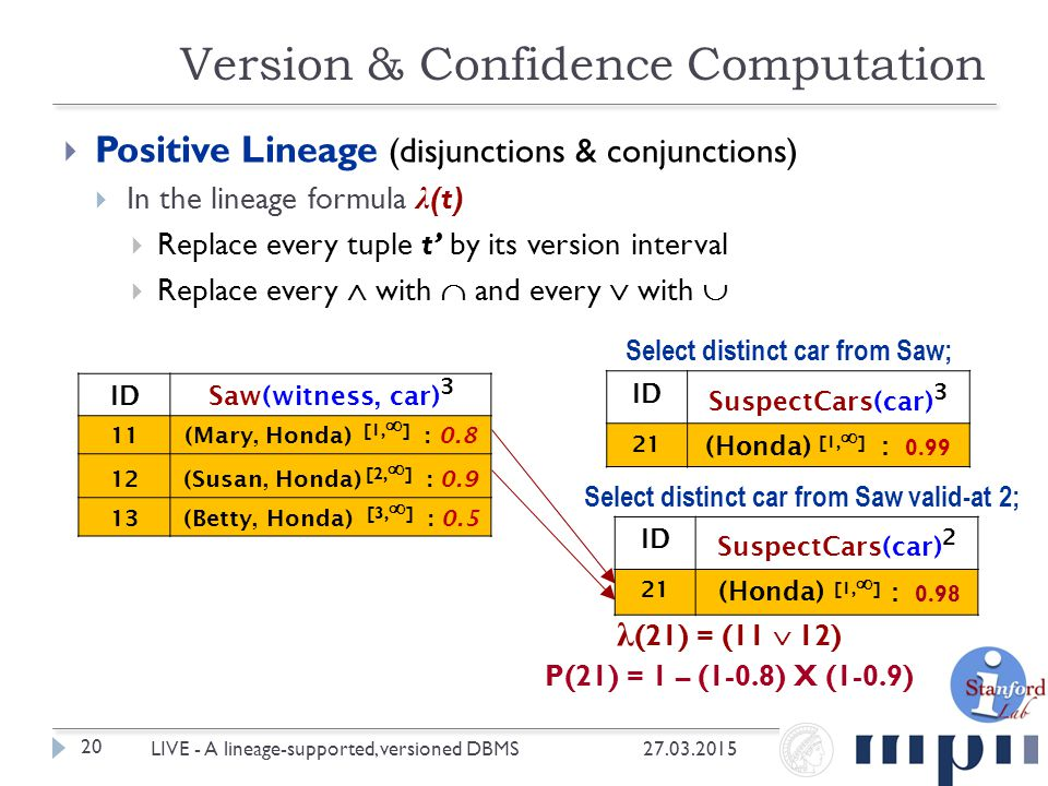  Positive Lineage (disjunctions & conjunctions)  In the lineage formula λ (t)  Replace every tuple t' by its version interval  Replace every  with  and every  with  Version & Confidence Computation 27.03.2015 20 LIVE - A lineage-supported, versioned DBMS λ (21) = (11  12) IDSaw(witness, car) 3 11 (Mary, Honda) [1,  ] : 0.8 12 (Susan, Honda) [2,  ] : 0.9 13 (Betty, Honda) [3,  ] : 0.5 ID SuspectCars(car) 3 21 (Honda) [1,  ] : 0.99 Select distinct car from Saw; P(21) = 1 – (1-0.8) X (1-0.9) ID SuspectCars(car) 2 21 (Honda) .