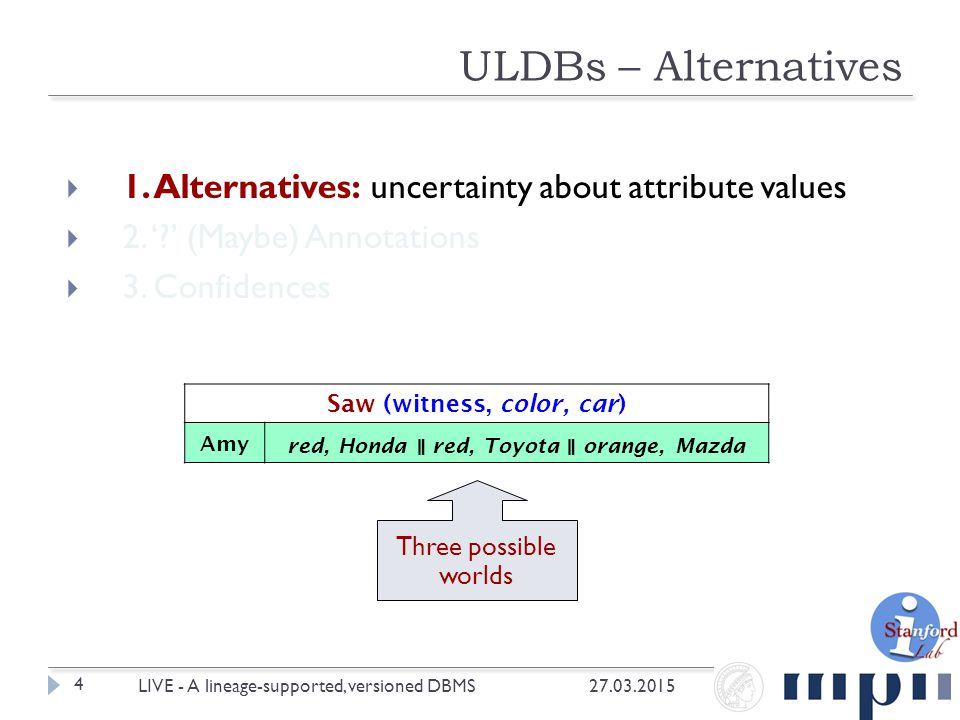 ULDBs – Alternatives 27.03.2015 4 LIVE - A lineage-supported, versioned DBMS  1. Alternatives: uncertainty about attribute values  2. '?' (Maybe) An