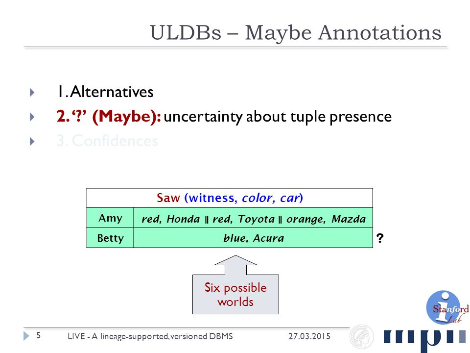 ULDBs – Maybe Annotations 27.03.2015 5 LIVE - A lineage-supported, versioned DBMS Six possible worlds  1.