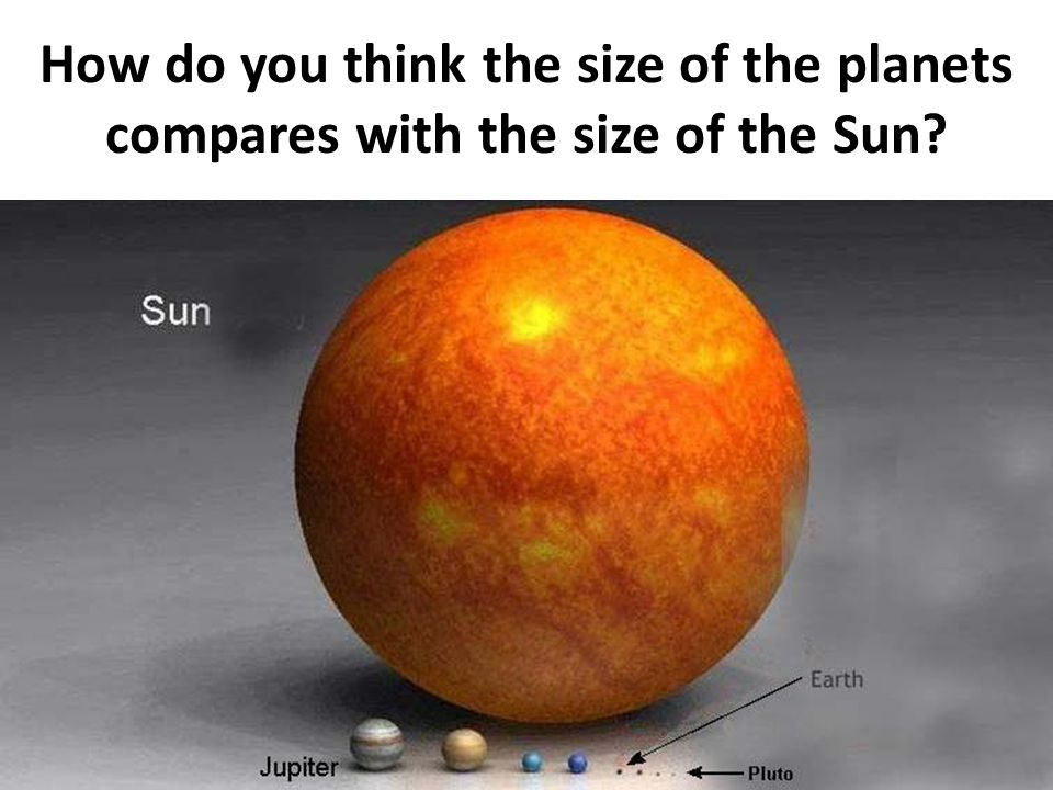How do you think the size of the planets compares with the size of the Sun?