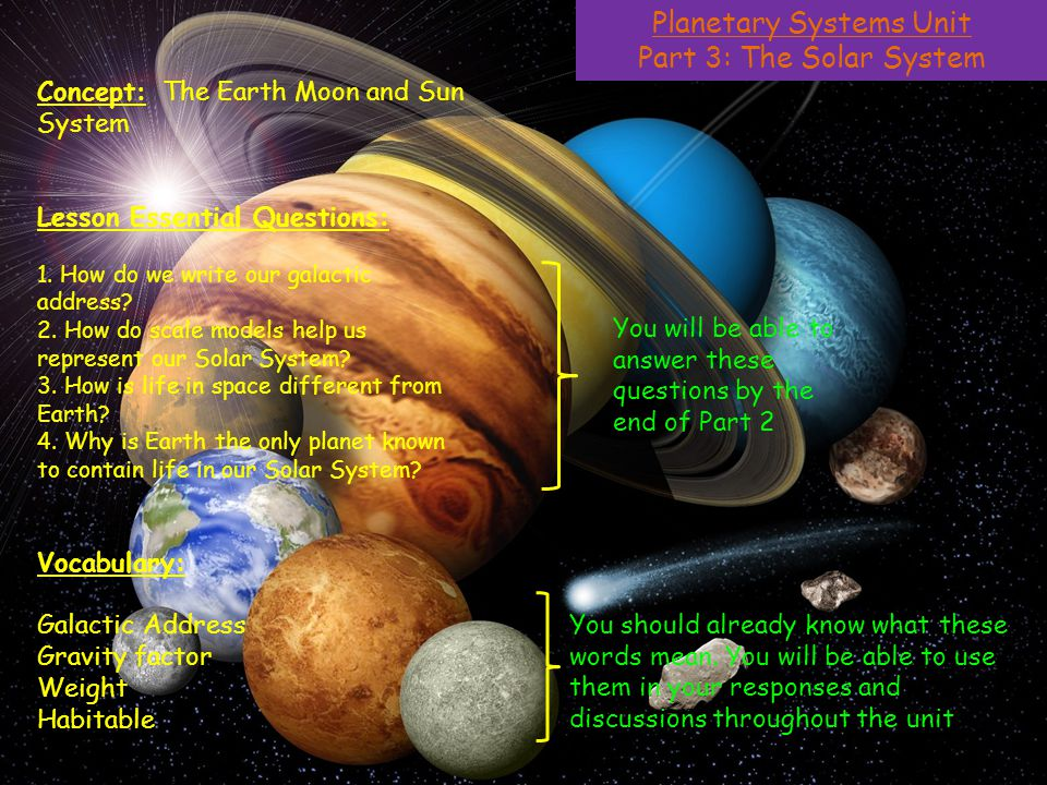 Planetary Systems Unit Part 3: The Solar System Homework Assignment #6 In the Planetary Systems Readings and Assignments… Read pages 12 and do the assignment on page 12
