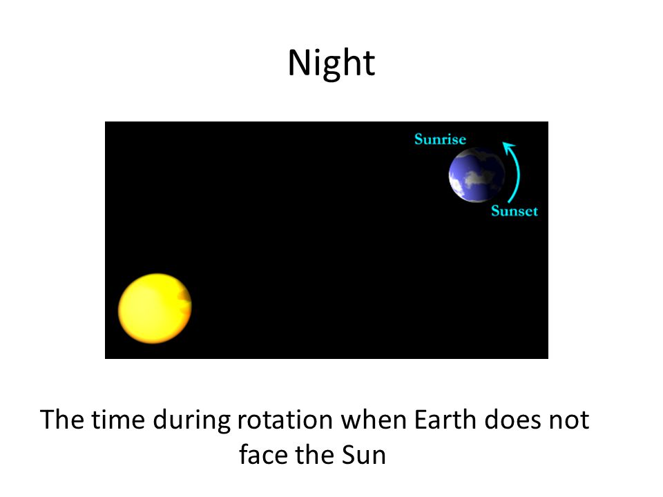 Night The time during rotation when Earth does not face the Sun