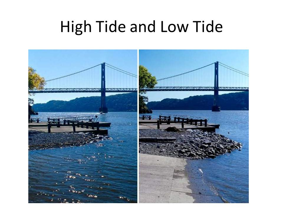 High Tide and Low Tide