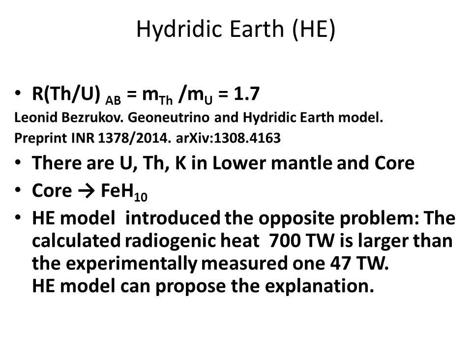 Hydridic Earth (HE) R(Th/U) AB = m Th /m U = 1.7 Leonid Bezrukov.