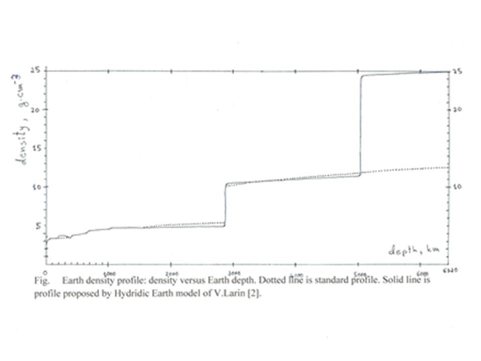 Seismology P – primary, longitudinal waves S – secondary, transverse/shear waves