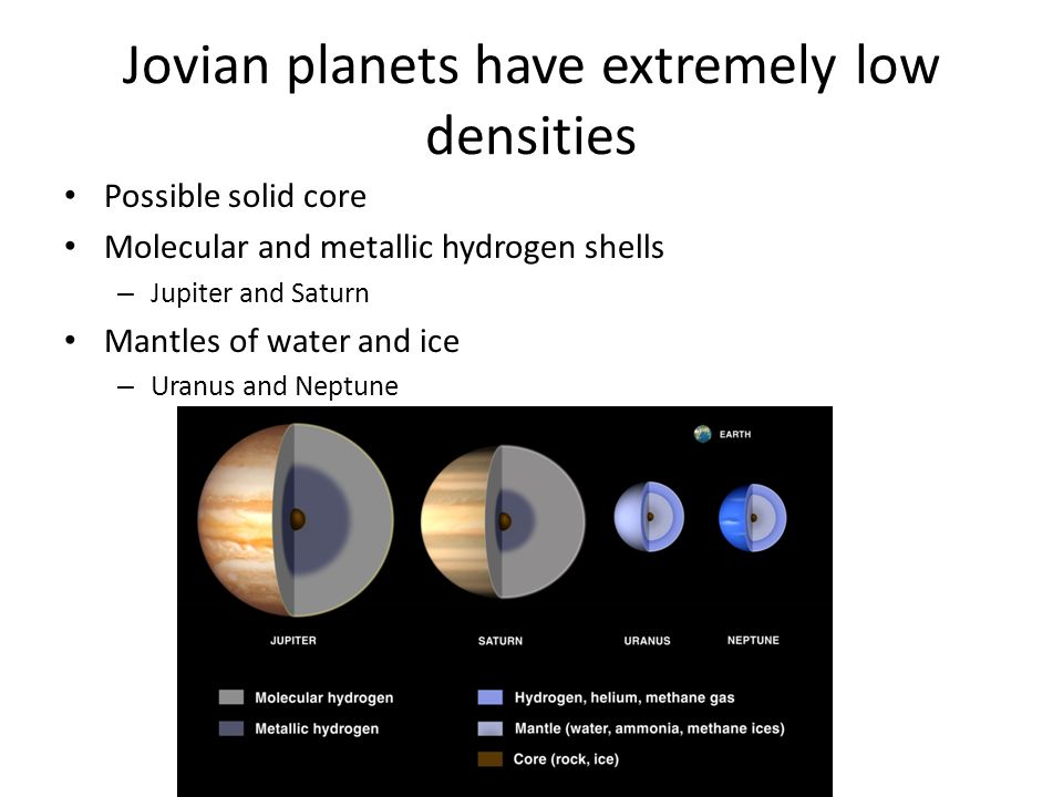 Jovian planets have extremely low densities Possible solid core Molecular and metallic hydrogen shells – Jupiter and Saturn Mantles of water and ice –