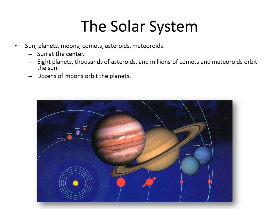 The Solar System Sun, planets, moons, comets, asteroids, meteoroids. – Sun at the center. – Eight planets, thousands of asteroids, and millions of com